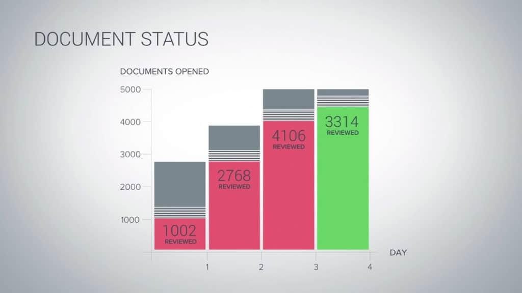 Agency 3D 2D PixelPEC Animation 2D Erklärfilm Erklärvideo Animation