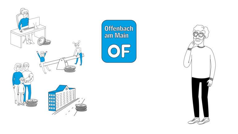 Erklärvideo Frankfurt PixelPEC Erklärfilm und Animationen ab 3500 €