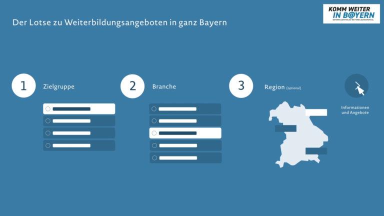 Bayerisches Familienministerium_PixelPEC Erklärvideo
